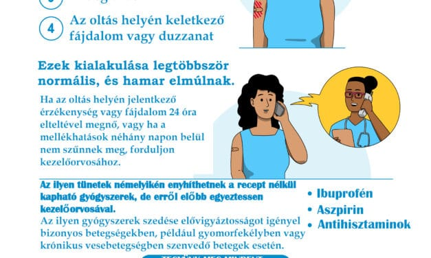 A COVID19 VAKCINA TIPIKUS MELLÉKHATÁSAI – Infografika